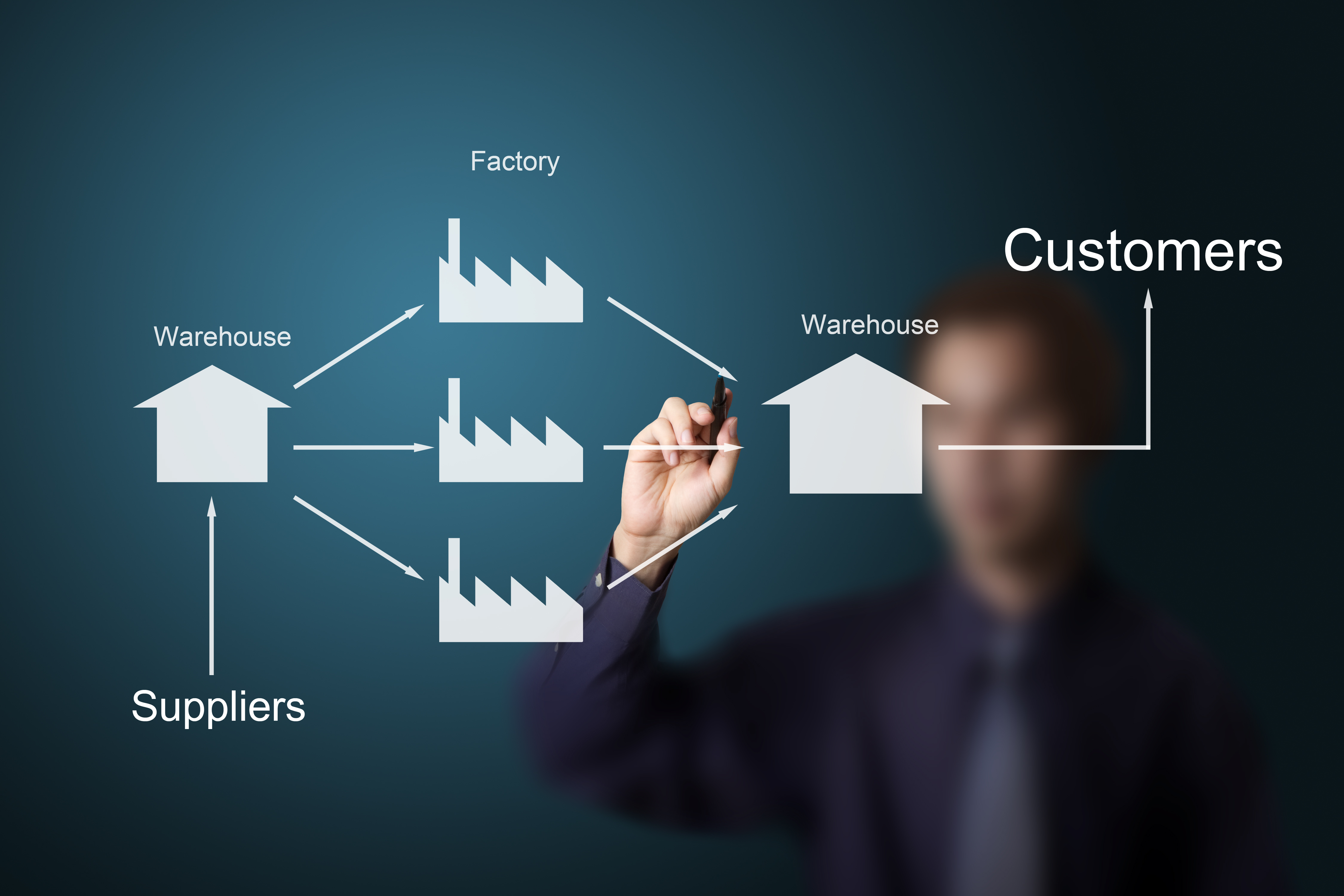 8 steps for best practice in your supply chain