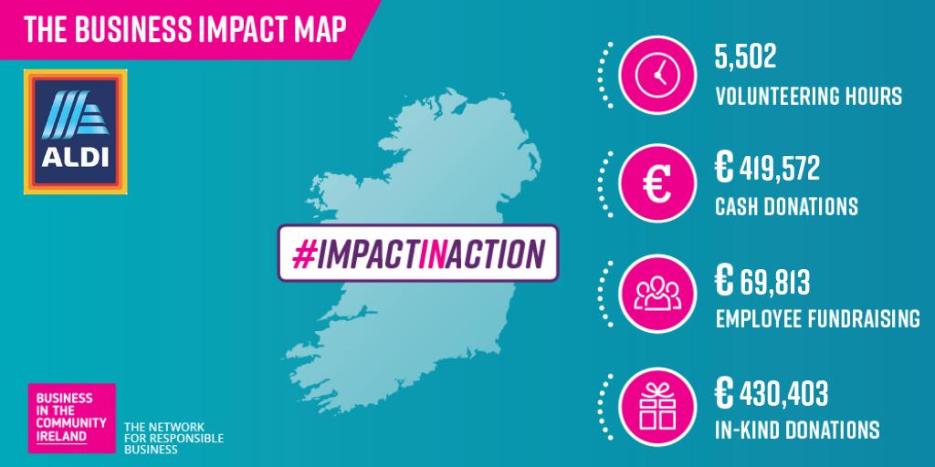 Aldi's Impact Map - Business in the Community Ireland