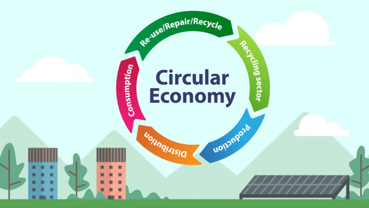 Image result for circular economy